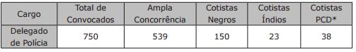 2cap-PCMS